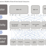 uk data driven companies