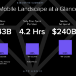 mobile landscape 2021