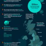 tech nation jobs 2020