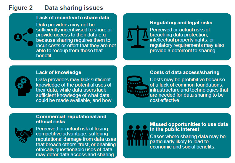 data sharing issues dcms frontier
